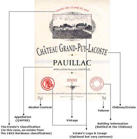 Bordeaux wine label